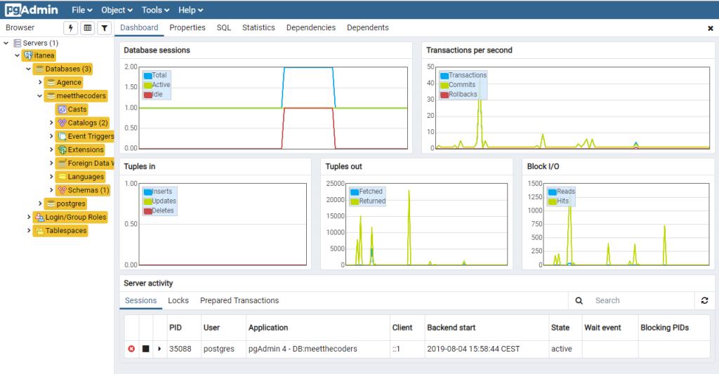 Interface phadmin4 pour gérer vos base de données PostgreSQL